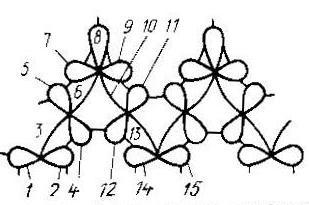 Схема 2 выполнения мотива воротника.