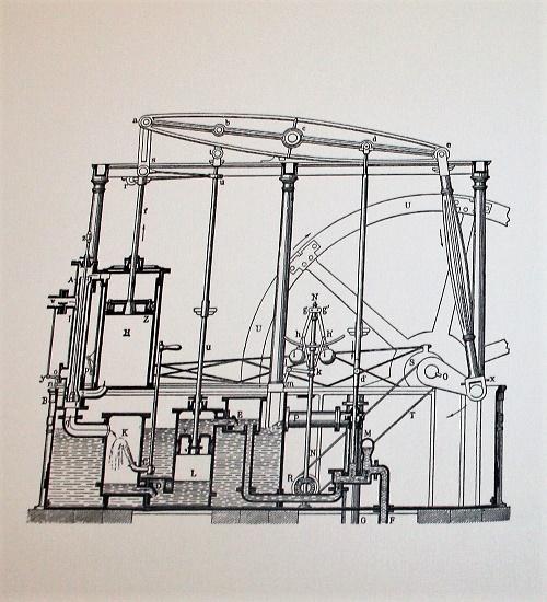 Бельгия. Кортрейк. Музей текстуры. Чертеж двигателя Джеймса Уатта (1769 г.).